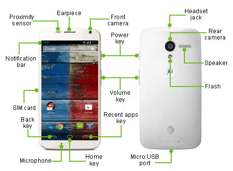 MotoX-Device-Layout